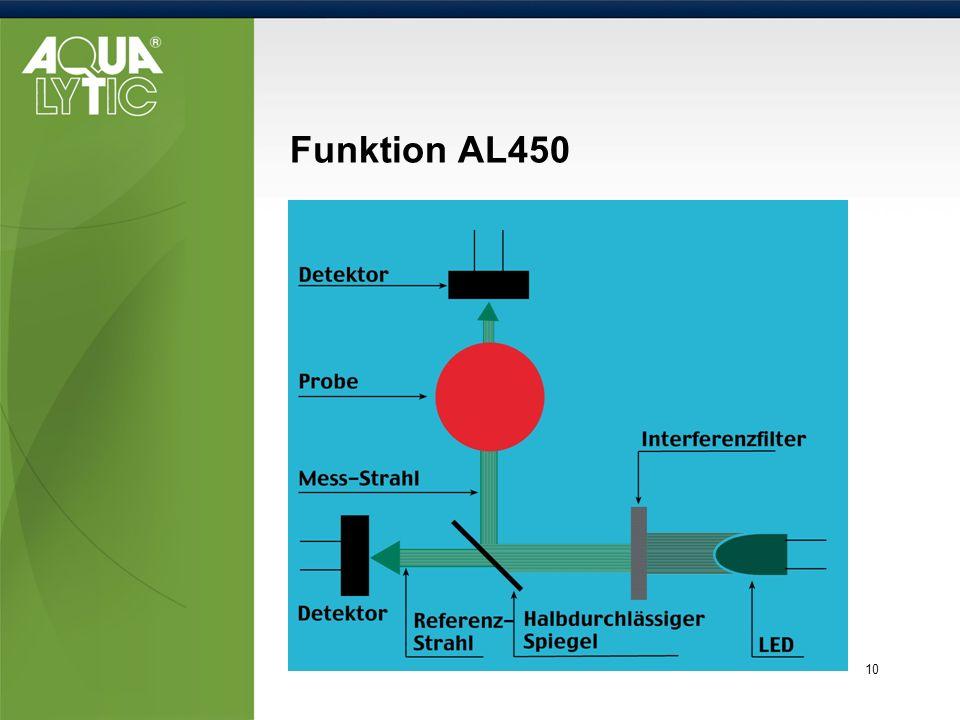 10 Funktion AL450
