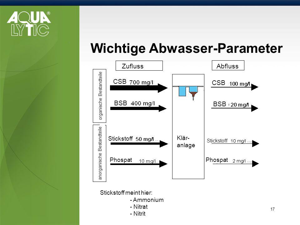 17 Wichtige Abwasser-Parameter Klär- anlage Stickstoff meint hier: - Ammonium - Nitrat - Nitrit Zufluss Abfluss anorganische Bestandteile organische B