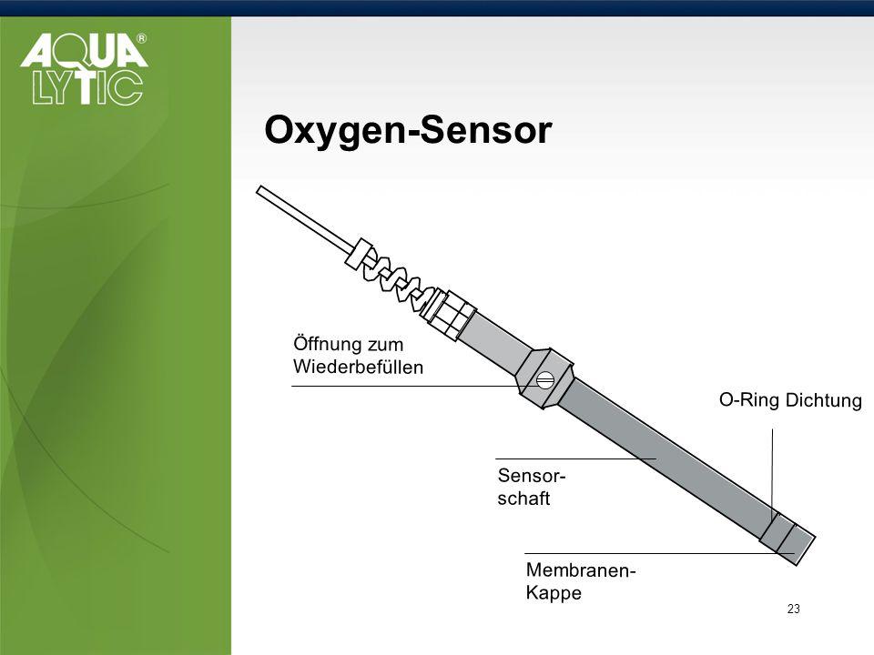 23 Oxygen-Sensor Öffnung zum Wiederbefüllen Sensor- schaft O-Ring Dichtung Membranen- Kappe