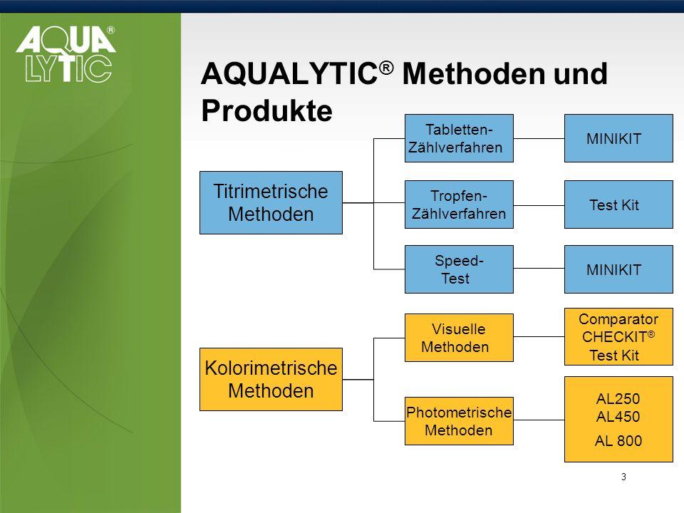 3 AQUALYTIC ® Methoden und Produkte Titrimetrische Methoden Kolorimetrische Methoden Tabletten- Zählverfahren Tropfen- Zählverfahren Speed- Test MINIK