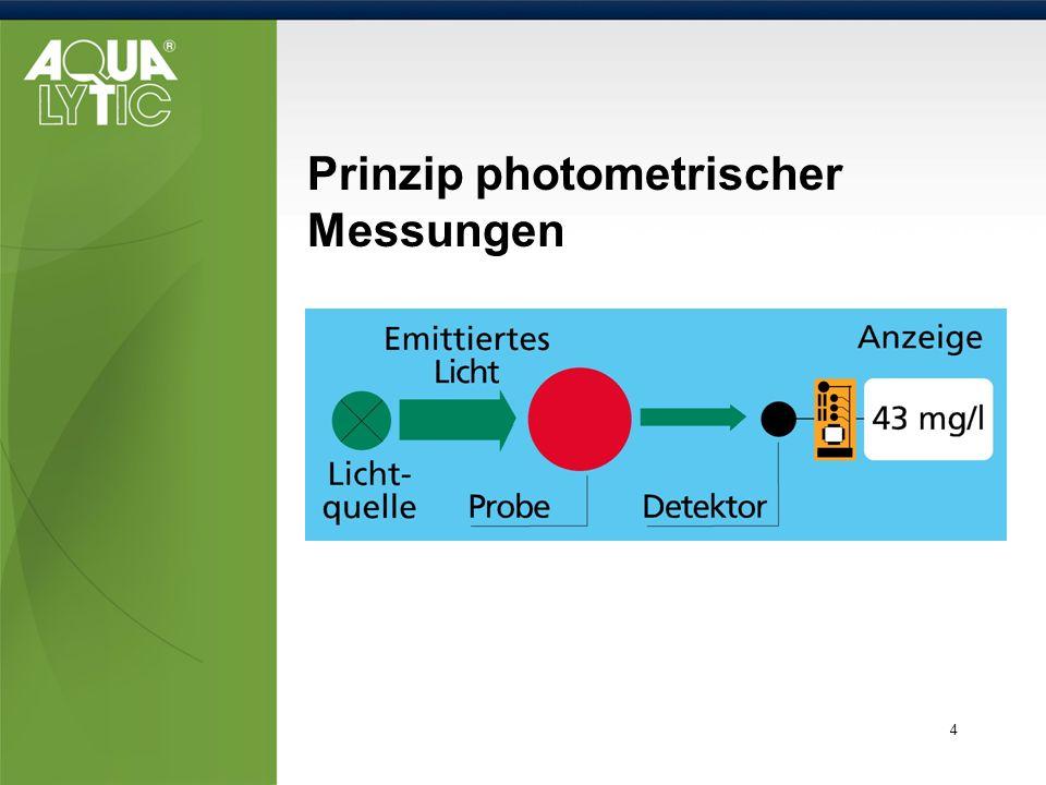 4 Prinzip photometrischer Messungen