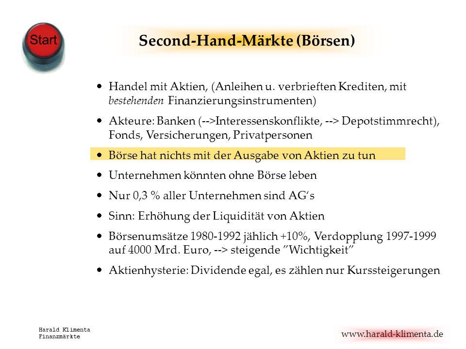 www.harald-klimenta.de Harald Klimenta Finanzmärkte Second-Hand-Märkte (Börsen) Handel mit Aktien, (Anleihen u. verbrieften Krediten, mit bestehenden