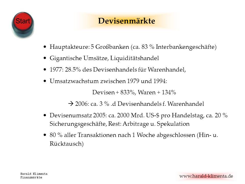 www.harald-klimenta.de Harald Klimenta Finanzmärkte Devisenmärkte Hauptakteure: 5 Großbanken (ca. 83 % Interbankengeschäfte) Gigantische Umsätze, Liqu