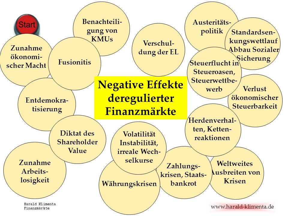 www.harald-klimenta.de Harald Klimenta Finanzmärkte Zunahme ökonomi- scher Macht Austeritäts- politik Weltweites Ausbreiten von Krisen Zahlungs- krise