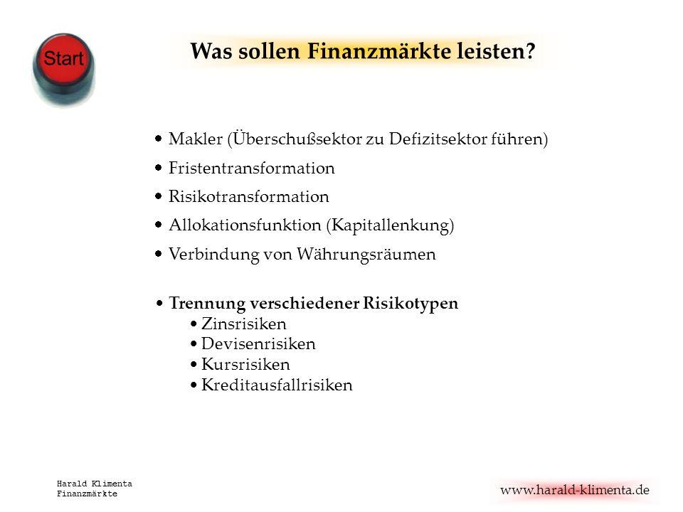 www.harald-klimenta.de Harald Klimenta Finanzmärkte Makler (Überschußsektor zu Defizitsektor führen) Fristentransformation Risikotransformation Alloka