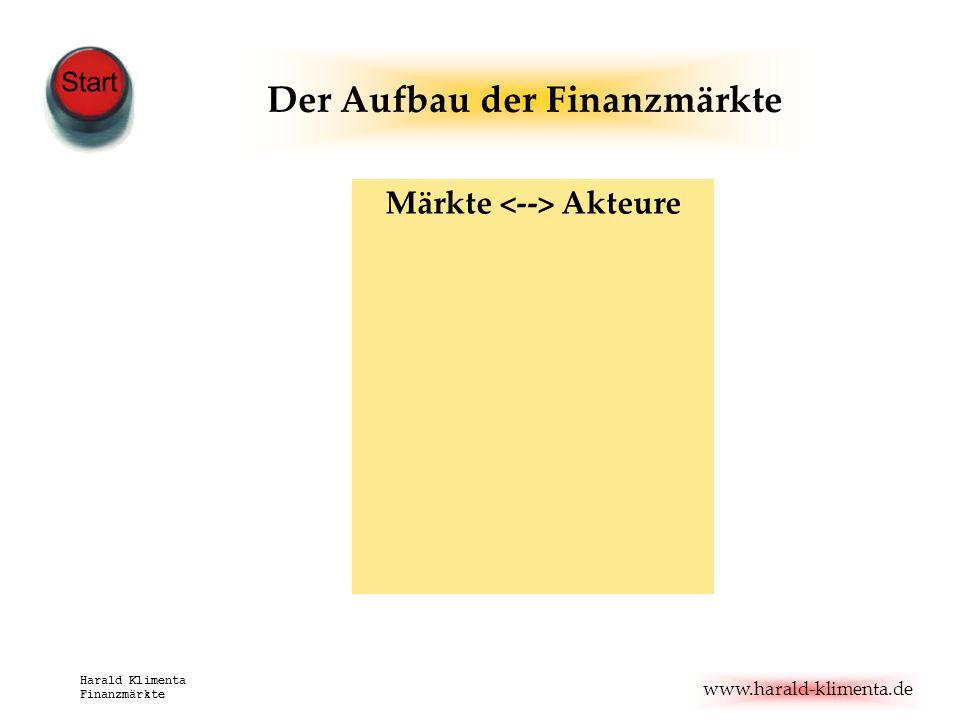 www.harald-klimenta.de Harald Klimenta Finanzmärkte Märkte Akteure Der Aufbau der Finanzmärkte