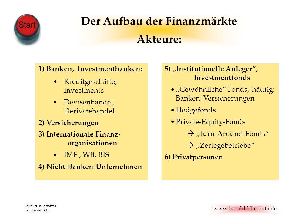 www.harald-klimenta.de Harald Klimenta Finanzmärkte Der Aufbau der Finanzmärkte Akteure: 1) Banken, Investmentbanken: Kreditgeschäfte, Investments Dev