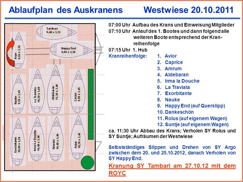 07:00 Uhr Aufbau des Krans und Einweisung Mitglieder 07:10 Uhr Anlauf des 1. Bootes und dann folgend alle weiteren Boote entsprechend der Kran- reihen