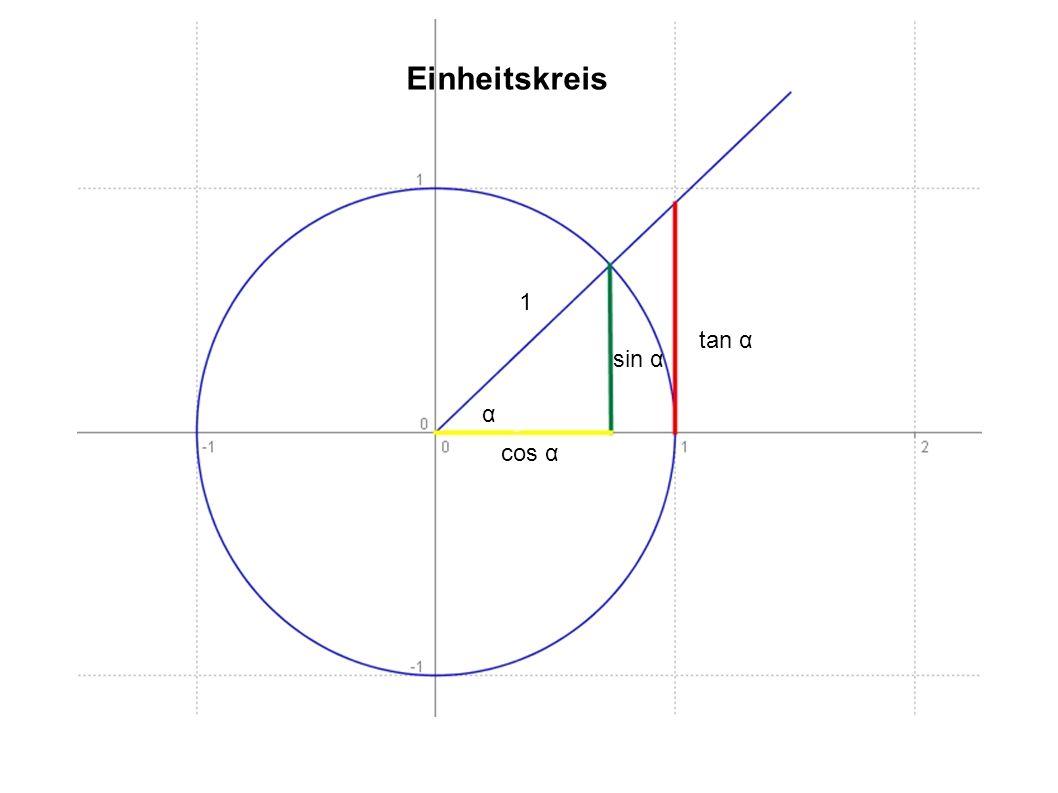 tan α sin α cos α 1 α Einheitskreis