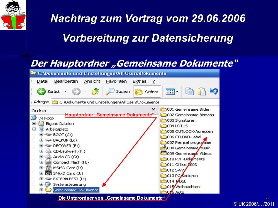 8 Nachtrag zum Vortrag vom 29.06.2006 Vorbereitung zur Datensicherung Der Hauptordner Gemeinsame Dokumente Hauptordner Gemeinsame Dokumente Die Untero