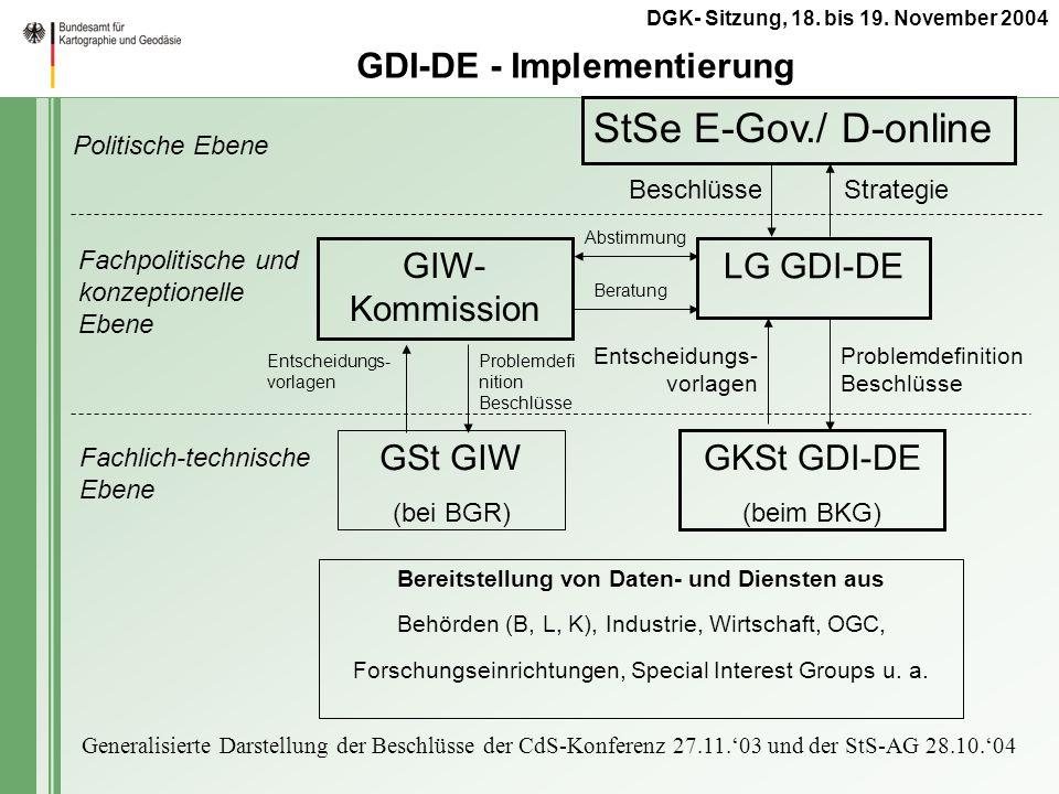 DGK- Sitzung, 18. bis 19. November 2004 StSe E-Gov./ D-online GKSt GDI-DE (beim BKG) Politische Ebene Fachpolitische und konzeptionelle Ebene Fachlich