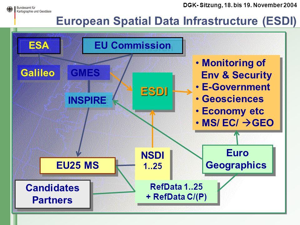 DGK- Sitzung, 18. bis 19. November 2004 European Spatial Data Infrastructure (ESDI) ESDI GMES Galileo NSDI 1..25 NSDI 1..25 INSPIRE Euro Geographics E