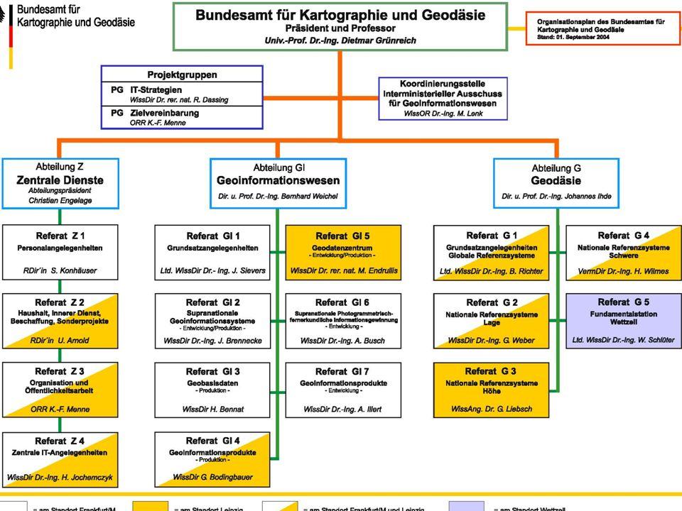 DGK- Sitzung, 18. bis 19. November 2004