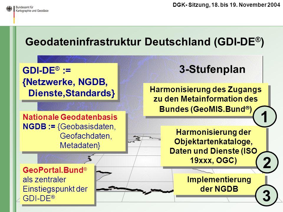 DGK- Sitzung, 18. bis 19. November 2004 GDI-DE ® := {Netzwerke, NGDB, Dienste,Standards} GDI-DE ® := {Netzwerke, NGDB, Dienste,Standards} Nationale Ge