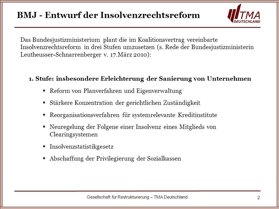 2 Gesellschaft für Restrukturierung – TMA Deutschland BMJ - Entwurf der Insolvenzrechtsreform Das Bundesjustizministerium plant die im Koalitionsvertr