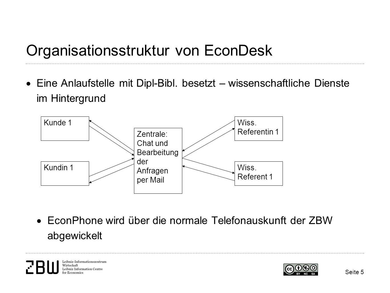 Seite 5 Organisationsstruktur von EconDesk Eine Anlaufstelle mit Dipl-Bibl. besetzt – wissenschaftliche Dienste im Hintergrund EconPhone wird über die