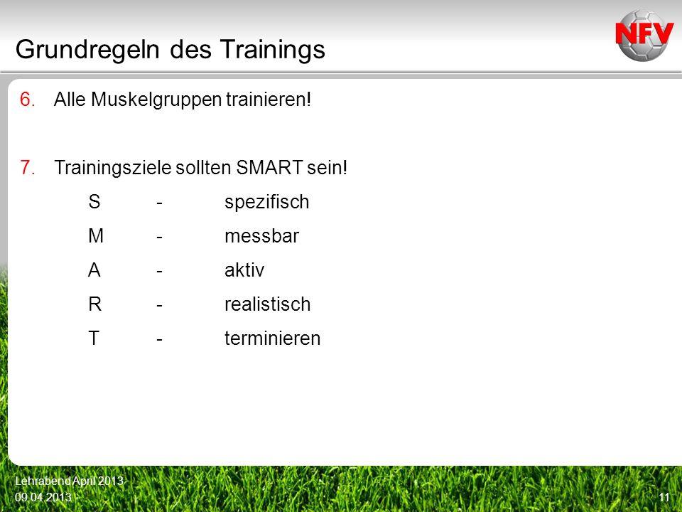 Grundregeln des Trainings 6.Alle Muskelgruppen trainieren! 7.Trainingsziele sollten SMART sein! S-spezifisch M-messbar A-aktiv R-realistisch T-termini