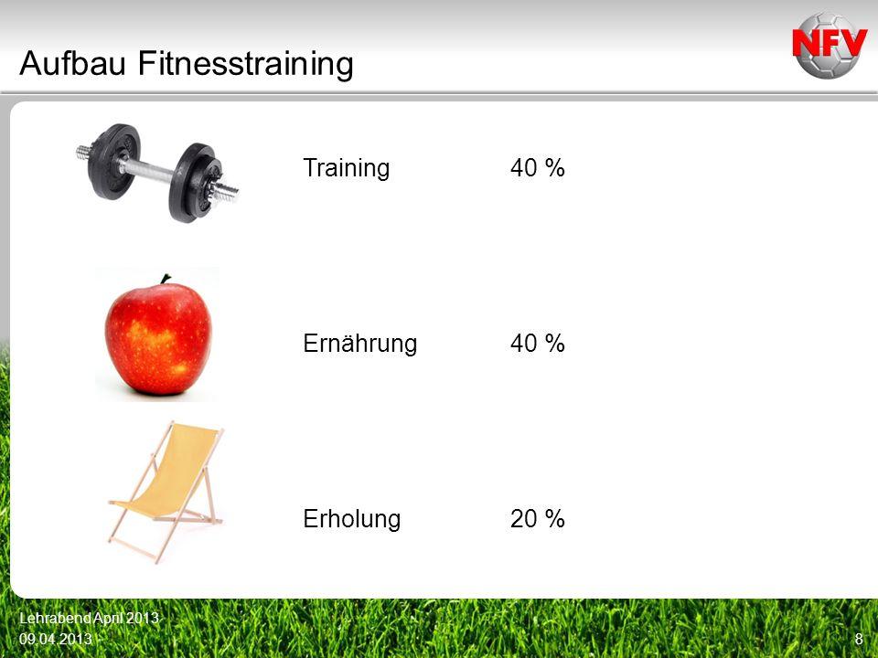Aufbau Fitnesstraining 09.04.2013 Lehrabend April 2013 8 Training Ernährung Erholung 40 % 20 %