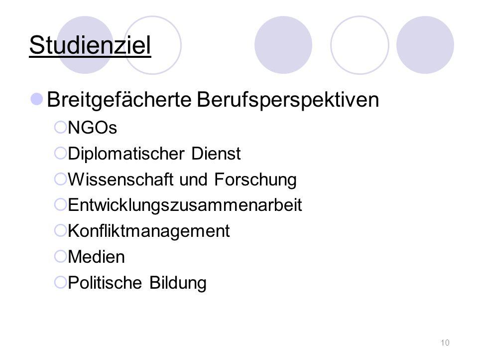 Studienziel Breitgefächerte Berufsperspektiven NGOs Diplomatischer Dienst Wissenschaft und Forschung Entwicklungszusammenarbeit Konfliktmanagement Med