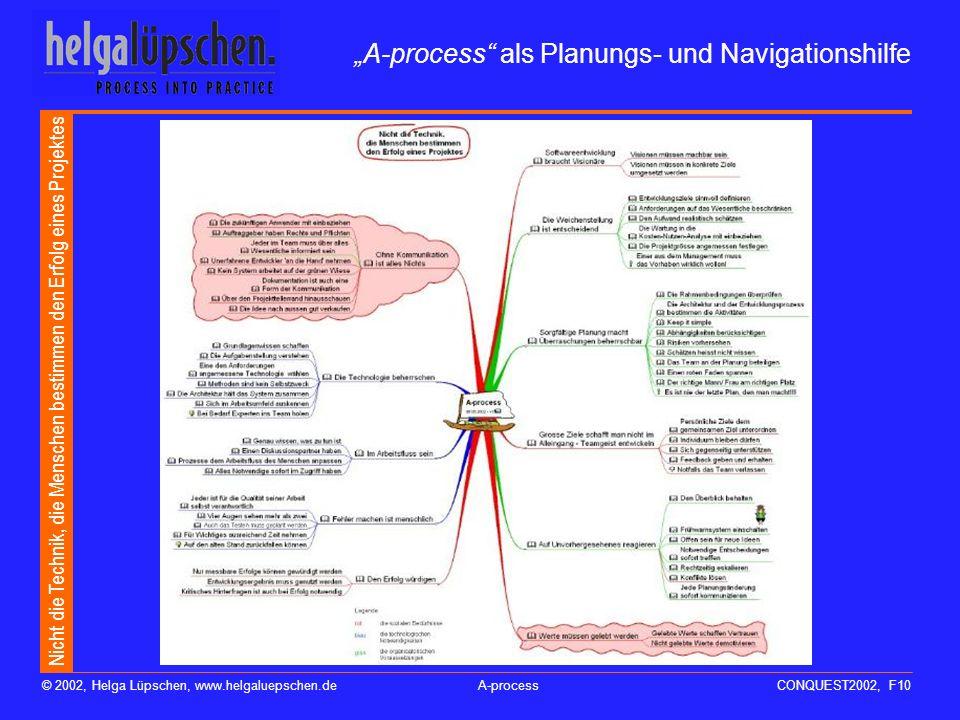 Nicht die Technik, die Menschen bestimmen den Erfolg eines Projektes © 2002, Helga Lüpschen, www.helgaluepschen.deA-processCONQUEST2002, F9 A-process