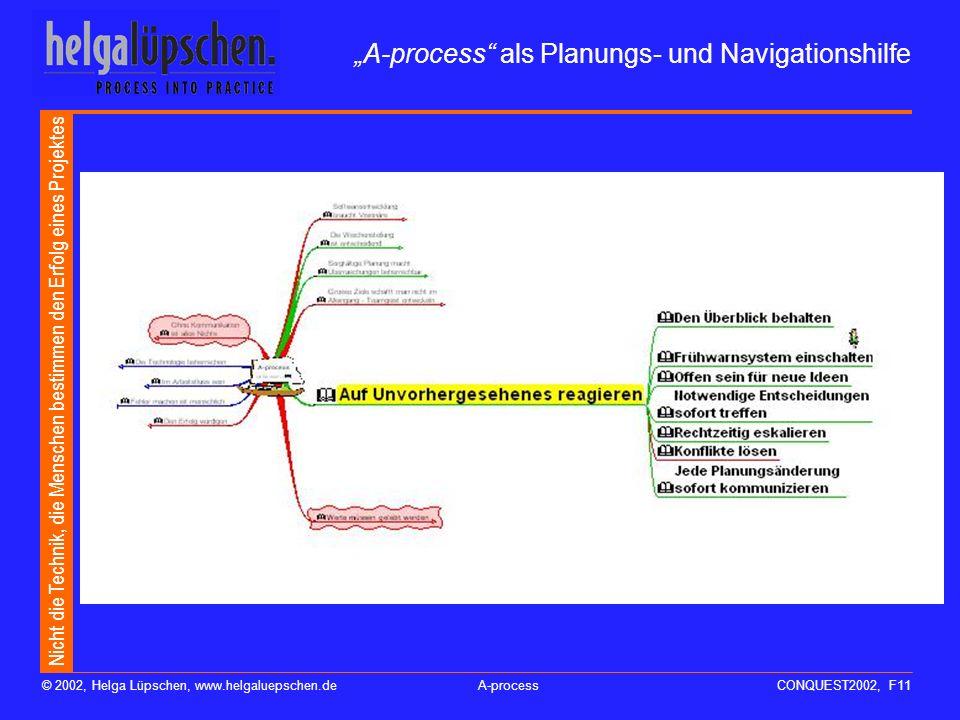 Nicht die Technik, die Menschen bestimmen den Erfolg eines Projektes © 2002, Helga Lüpschen, www.helgaluepschen.deA-processCONQUEST2002, F10 A-process