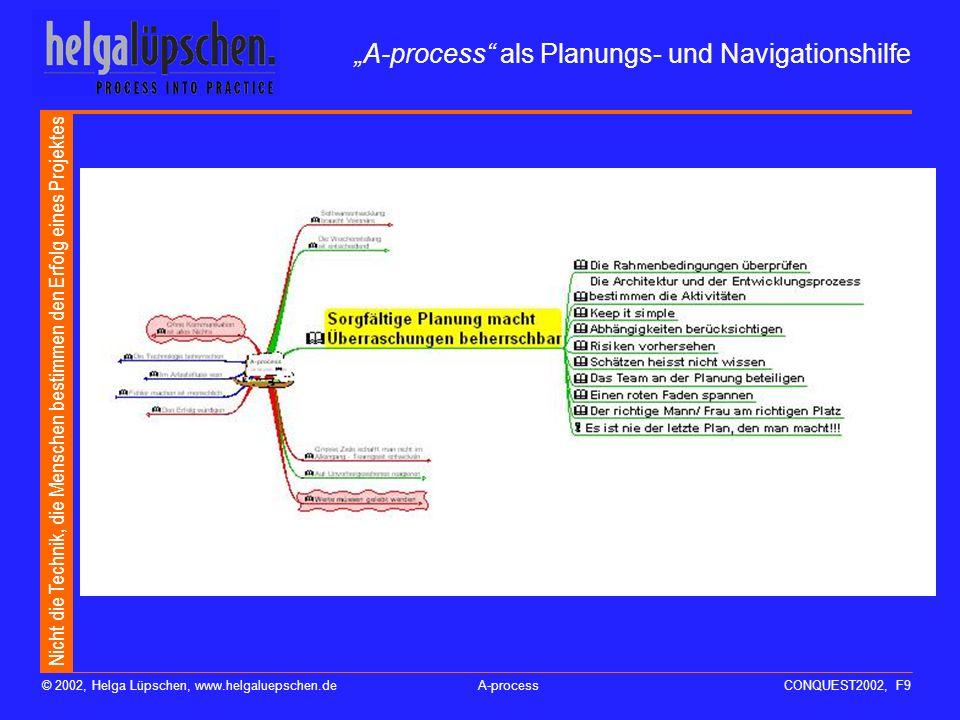 Nicht die Technik, die Menschen bestimmen den Erfolg eines Projektes © 2002, Helga Lüpschen, www.helgaluepschen.deA-processCONQUEST2002, F8 A-process
