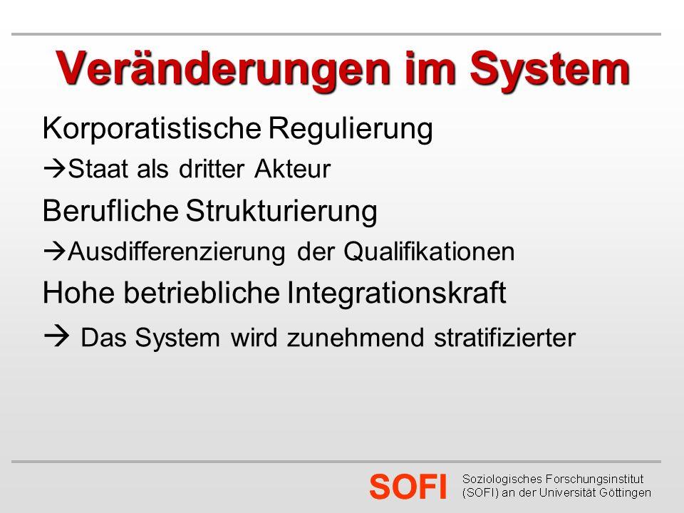 Veränderungen im System Korporatistische Regulierung Staat als dritter Akteur Berufliche Strukturierung Ausdifferenzierung der Qualifikationen Hohe betriebliche Integrationskraft Das System wird zunehmend stratifizierter
