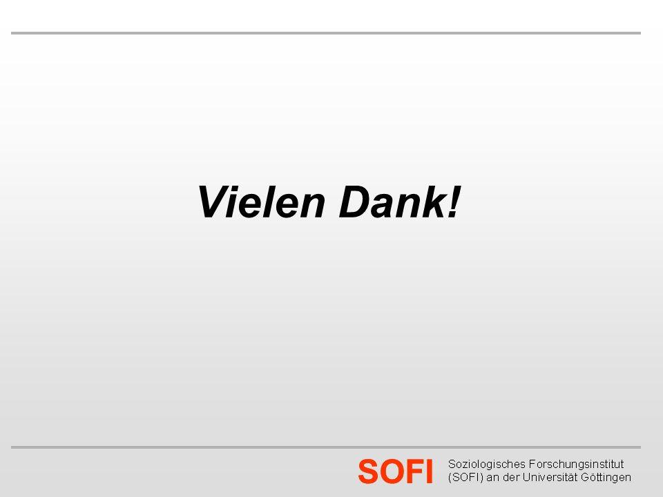 SOFI Vielen Dank!