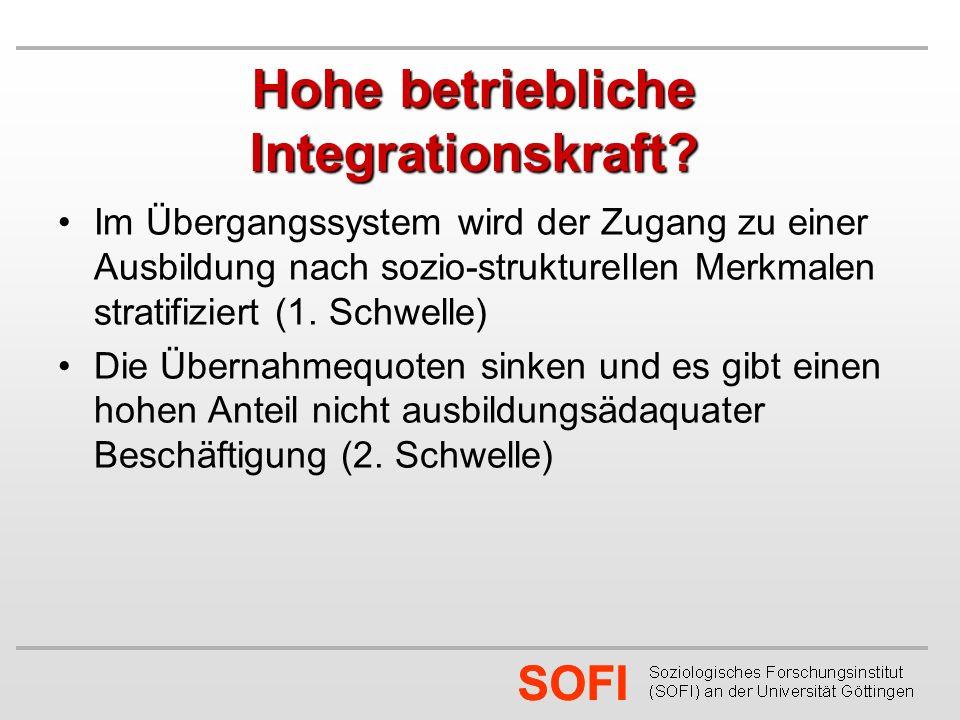 SOFI Hohe betriebliche Integrationskraft.