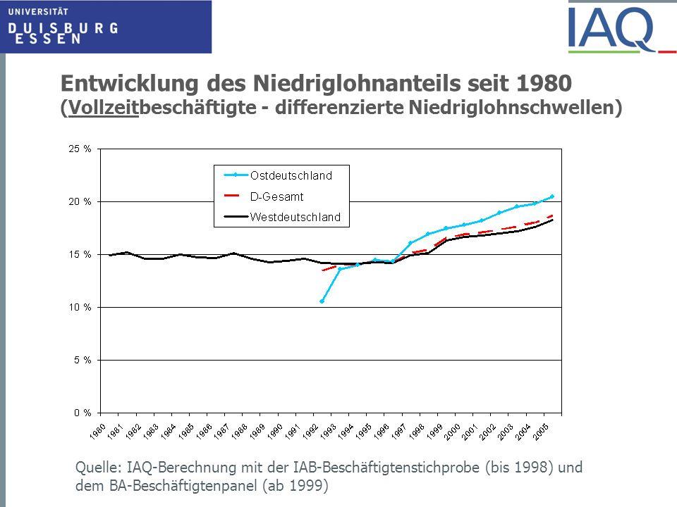Entwicklung des Niedriglohnanteils seit 1980 (Vollzeitbeschäftigte - differenzierte Niedriglohnschwellen) Quelle: IAQ-Berechnung mit der IAB-Beschäfti