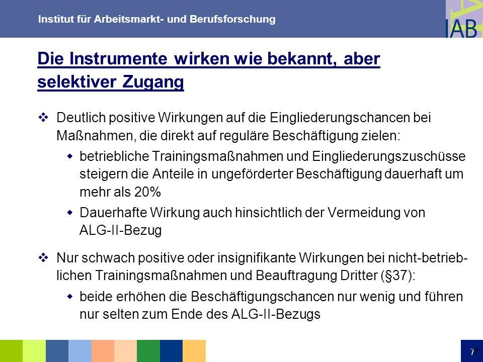 Institut für Arbeitsmarkt- und Berufsforschung 18 dgdg www.iab.de dgdg 10.