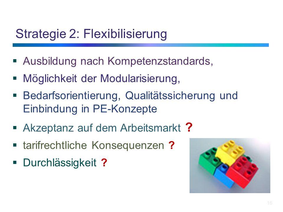 Strategie 2: Flexibilisierung Ausbildung nach Kompetenzstandards, Möglichkeit der Modularisierung, Bedarfsorientierung, Qualitätssicherung und Einbindung in PE-Konzepte Akzeptanz auf dem Arbeitsmarkt .