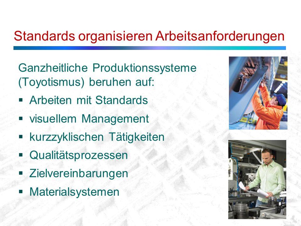 Standards organisieren Arbeitsanforderungen Ganzheitliche Produktionssysteme (Toyotismus) beruhen auf: Arbeiten mit Standards visuellem Management kurzzyklischen Tätigkeiten Qualitätsprozessen Zielvereinbarungen Materialsystemen