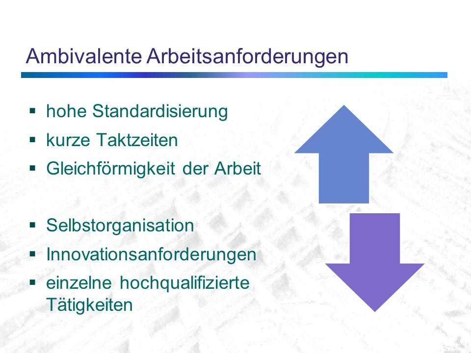 Ambivalente Arbeitsanforderungen hohe Standardisierung kurze Taktzeiten Gleichförmigkeit der Arbeit Selbstorganisation Innovationsanforderungen einzelne hochqualifizierte Tätigkeiten