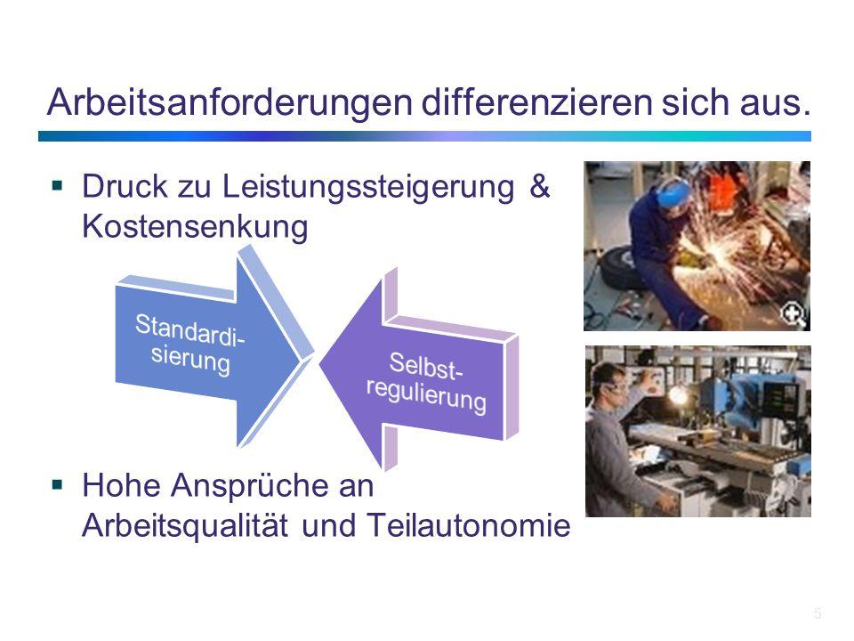 Arbeitsanforderungen differenzieren sich aus. 5 Druck zu Leistungssteigerung & Kostensenkung Hohe Ansprüche an Arbeitsqualität und Teilautonomie