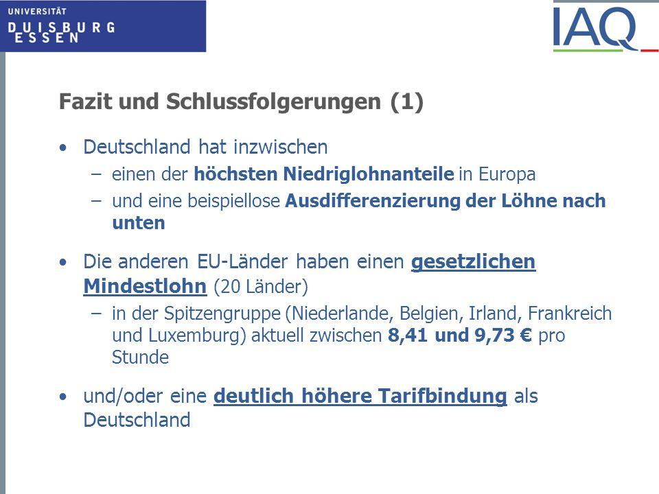Fazit und Schlussfolgerungen (1) Deutschland hat inzwischen –einen der höchsten Niedriglohnanteile in Europa –und eine beispiellose Ausdifferenzierung