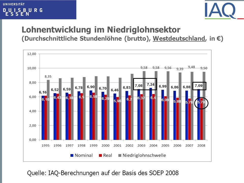 Lohnentwicklung im Niedriglohnsektor (Durchschnittliche Stundenlöhne (brutto), Westdeutschland, in ) Quelle: IAQ-Berechnungen auf der Basis des SOEP 2