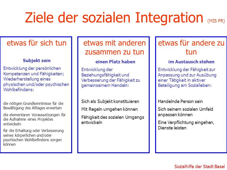 Sozialhilfe der Stadt Basel Ziele der sozialen Integration (MIS FR) etwas für sich tun Subjekt sein Entwicklung der persönlichen Kompetenzen und Fähig