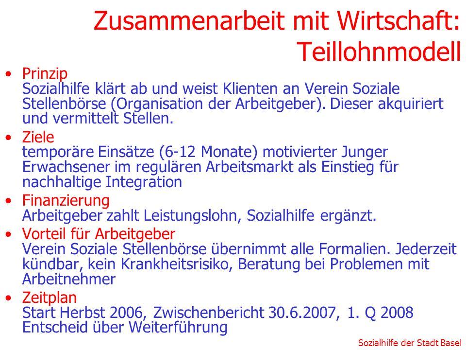 Sozialhilfe der Stadt Basel Zusammenarbeit mit Wirtschaft: Teillohnmodell Prinzip Sozialhilfe klärt ab und weist Klienten an Verein Soziale Stellenbör