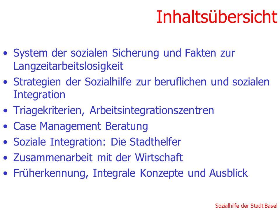 Sozialhilfe der Stadt Basel Inhaltsübersicht System der sozialen Sicherung und Fakten zur Langzeitarbeitslosigkeit Strategien der Sozialhilfe zur beru