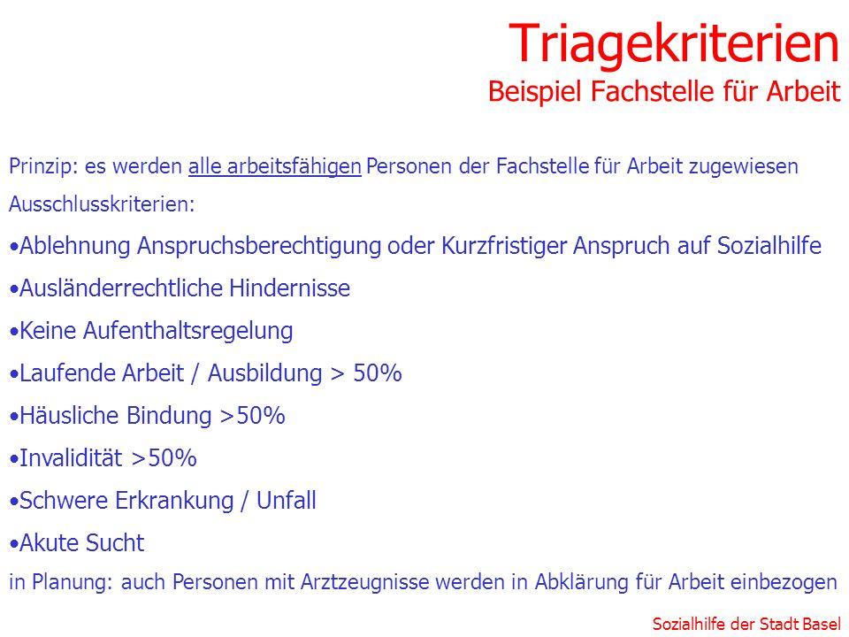 Sozialhilfe der Stadt Basel Triagekriterien Beispiel Fachstelle für Arbeit Prinzip: es werden alle arbeitsfähigen Personen der Fachstelle für Arbeit z