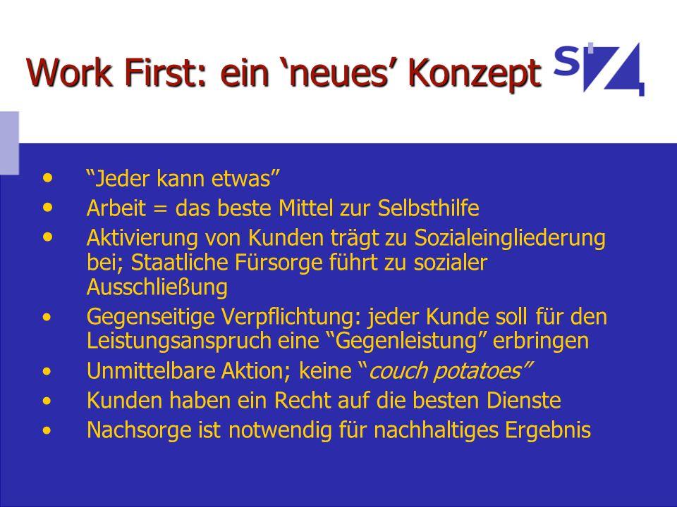 Work First: ein neues Konzept Jeder kann etwas Arbeit = das beste Mittel zur Selbsthilfe Aktivierung von Kunden trägt zu Sozialeingliederung bei; Staa