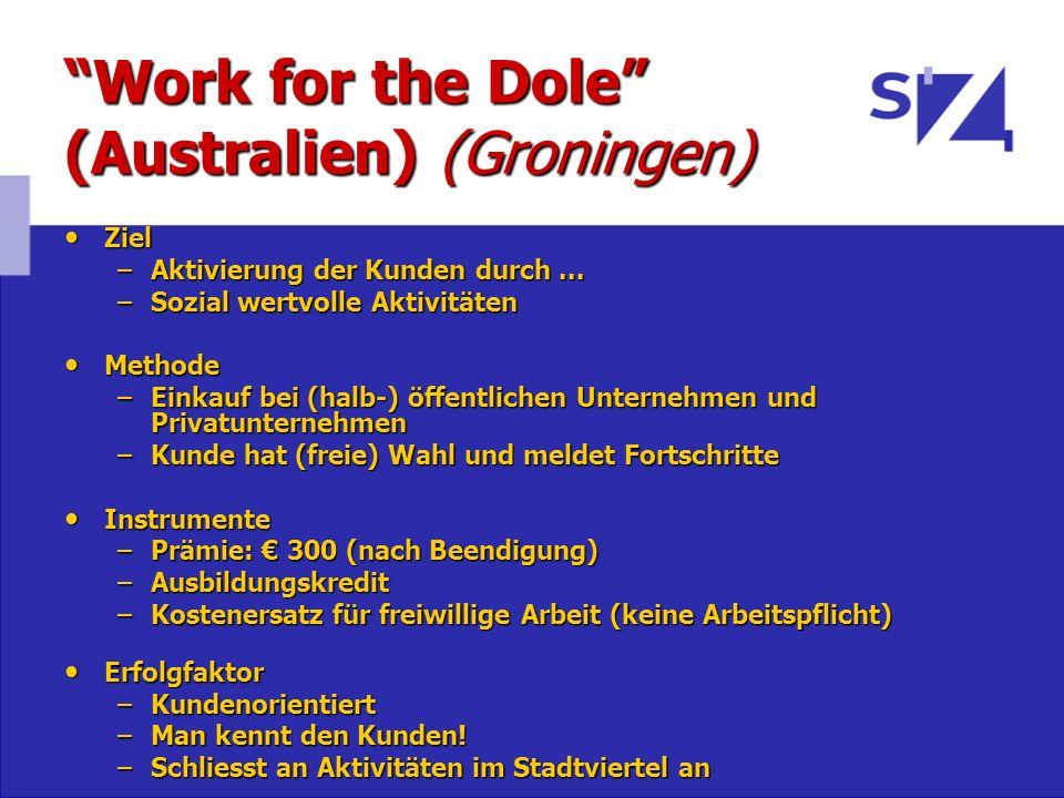 Work for the Dole (Australien) (Groningen) Ziel Ziel –Aktivierung der Kunden durch... –Sozial wertvolle Aktivitäten Methode Methode –Einkauf bei (halb