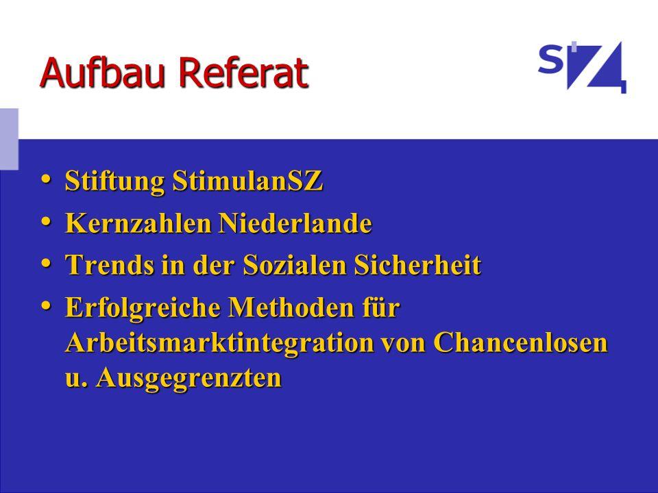Aufbau Referat Stiftung StimulanSZ Stiftung StimulanSZ Kernzahlen Niederlande Kernzahlen Niederlande Trends in der Sozialen Sicherheit Trends in der S