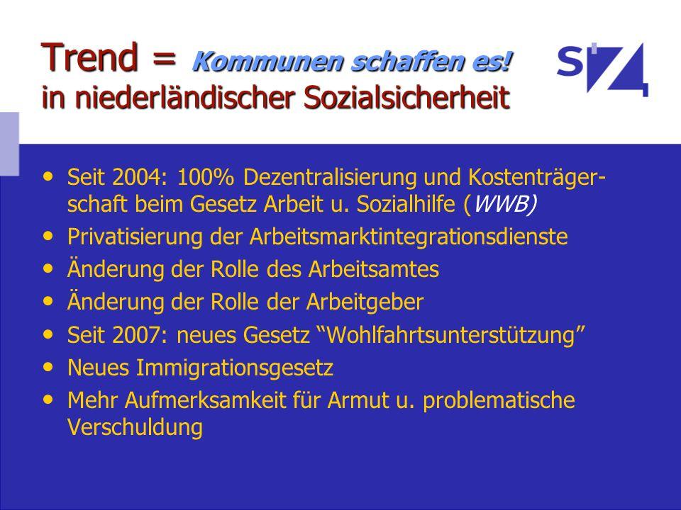 Trend = Kommunen schaffen es! in niederländischer Sozialsicherheit Seit 2004: 100% Dezentralisierung und Kostenträger- schaft beim Gesetz Arbeit u. So