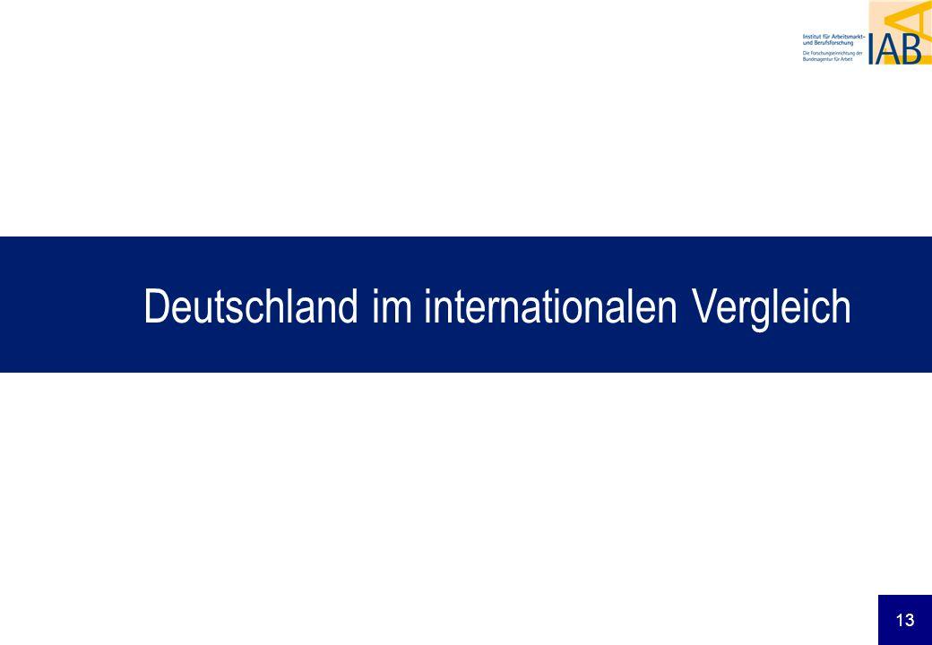 13 Deutschland im internationalen Vergleich