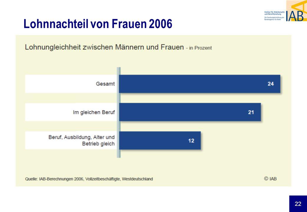 22 Lohnnachteil von Frauen 2006