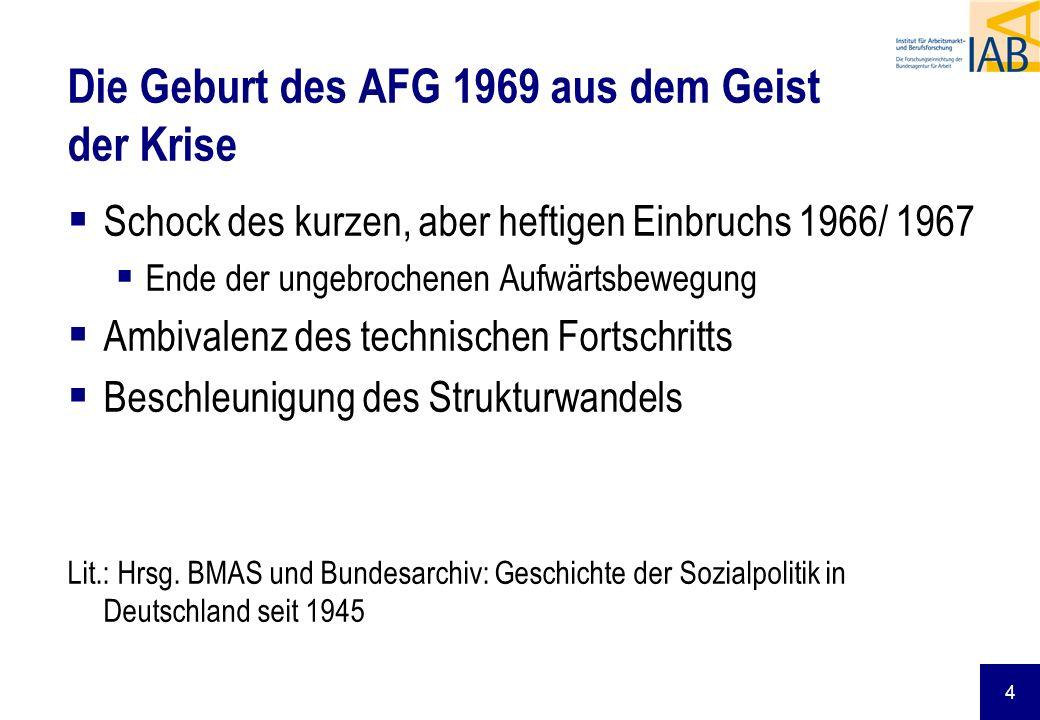 4 Die Geburt des AFG 1969 aus dem Geist der Krise Schock des kurzen, aber heftigen Einbruchs 1966/ 1967 Ende der ungebrochenen Aufwärtsbewegung Ambivalenz des technischen Fortschritts Beschleunigung des Strukturwandels Lit.: Hrsg.