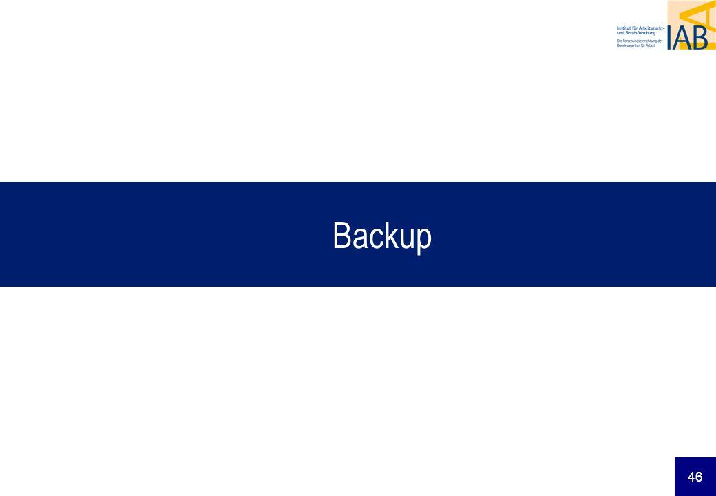 46 Backup