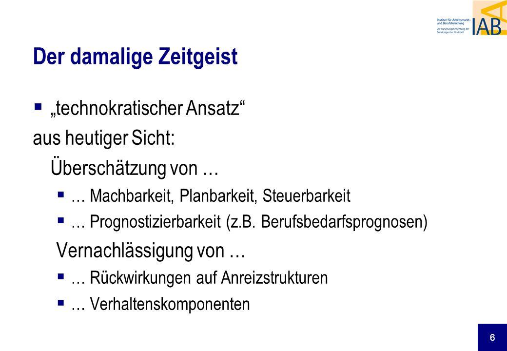 47 Qualifikationsbedingte Lohnunterschiede bei vollzeit- beschäftigten Männern in Westdeutschland 1984 bis 2004 (Basis Geringqualifizierte, in Prozent) Quelle: IABS, eigene Berechnungen